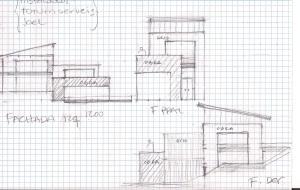 idea fachadas
